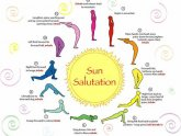 Sun Salutations Yoga Virginia